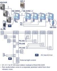 aiphone kb 3x5 video 3 video doors 5 monitors business phones