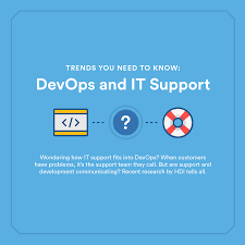 Support Hdi Research It Support And Devops Report Atlassian
