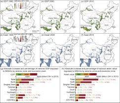 Asset Mapping Spatiotemporal Changes In Both Asset Value And Gdp Associated With