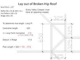 Hip Roof Measurements Broken Hip Roof Ppt Video Online Download