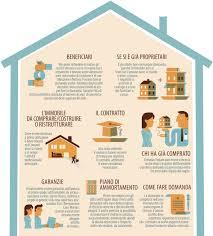 mutui al 100 per cento prima casa mutui enpam 100 milioni per il 2016 皓 fondazione enpam ente