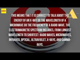 What Color Of Visible Light Has The Longest Wavelength Which Has The Highest Wavelength Youtube
