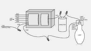 hps ballast wiring diagram hps wiring diagrams instruction