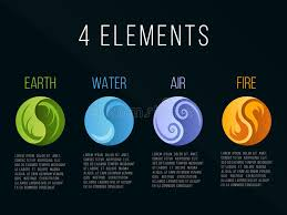 nature 4 elements in circle yin yang abstract icon sign water