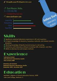 6 latest resume format tips