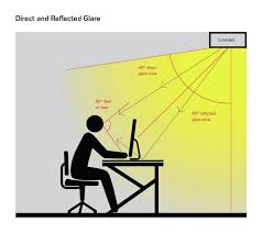 ies lighting handbook recommended light levels the task at hand new display technologies require a re examination