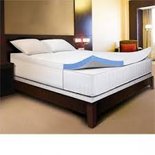 Bed Bath And Beyond Feather Bed Topper Click To Zoom Mattress Pads Toppers Costco Novaform Firm