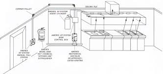kitchen cabinets design layout luxury and awesome restaurant kitchen layout design ideas kitchen