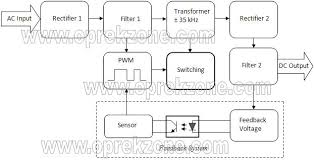 blok diagram catu daya power supply
