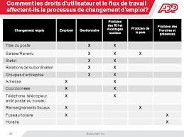 horaire bureau d emploi product name if not in course title course title ppt télécharger