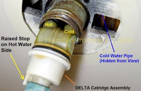 Bathroom Faucet Parts Names by Shower Shower Valve Types Stimulation Thermostatic Shower Valve