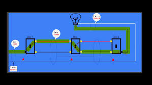simple house wiring 4 way switch diagram 4 way electrical switch