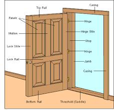 Repair Interior Door Frame How Do I Repair A Broken Wooden Door Jamb Home Improvement