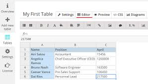 Wordpress Tables Getting Started With Wordpress Data Tables Plugin By Supsystic