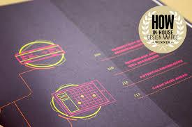 T Mobile Gogoair Winning In House Design From Inflight Internet Gogo
