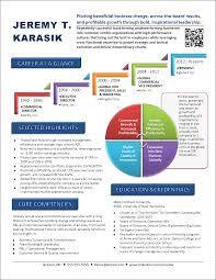 best resume writing services canada ceo png infographic resume example for a change manager