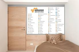 aws posters for kids