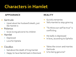 hamlet themes love definition of writing by experts the lodges of colorado springs