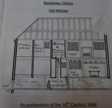 baddesley clinton schematic of priest hole in old kitchen see