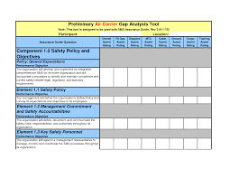 Cost Benefit Analysis Templates by Gap Analysis Template Cyberuse