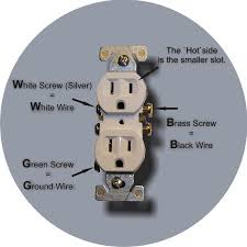 if you are wondering how to wire a plug you have come to the