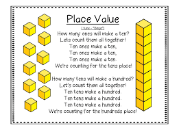 decimal place value worksheets 4th grade lesson plans second free