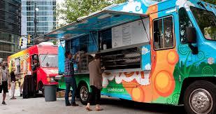 Preferidos Como montar um food truck - Veja algumas das principais dicas @YI79