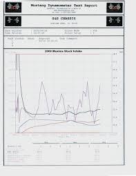 nissan altima 2005 3 5 v6 specs nissan maxima 3 5 cold air intake 09 15