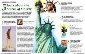 5 facts about the statue of liberty gulfnews com