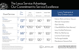 lexus canada models maintenance menu tony graham lexus