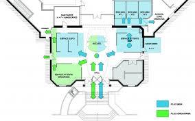 msa siege social restructuration des espaces d accueil du siège social groupama