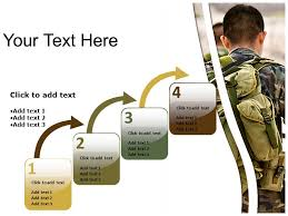 army powerpoint ppt template army powerpoint backgrounds