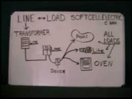 what is line and load in electricity 22 youtube