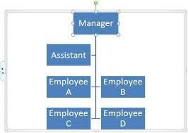 change layout of organization chart in powerpoint 2010