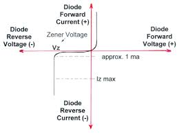 led drivers constant voltage or current tape efficiency wiring