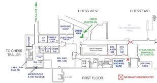Machine Shop Floor Plan User Orientation And Safety Training