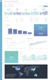 25 beautiful dashboard examples ideas on pinterest futuristic