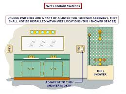Light Switch Bathroom Bathroom Light Switch Question Internachi Inspection Forum