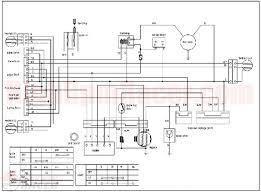 zongshen 250cc wiring diagram zongshen 250cc dirt bike wiring
