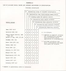 accident injury report form template accident investigations a case for new perceptions appendix c