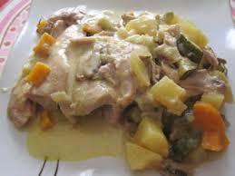 cuisine cuisse de dinde cuisse de dinde legumes cookeo recette facile à la maison
