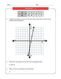 grade 8 common core math worksheets functions 8 f 4 2 by the