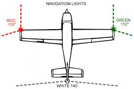 aircraft navigation lights aircraft position lights