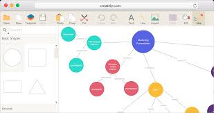 What Is A Concept Map Concept Map Maker To Easily Create Concept Maps Online Creately