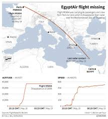 Flight Path Map Debris From Egyptair Flight Located But Little Else Is Known
