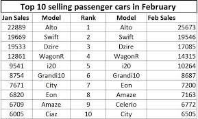 honda cars in india price list honda cars models list in india honda india compact suv car price