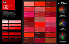 shades of red color names periodic tables