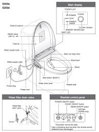 Kohler Toilet Seat Replacement Parts Toto Sw574 01 Washlet S300e Elongated Bidet Toilet Seat With