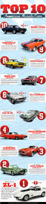 toyota car list with pictures 2246 best muscle cars images on pinterest