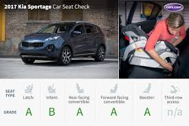 Car That Seats 5 Comfortably 2017 Kia Sportage Car Seat Check News Cars Com